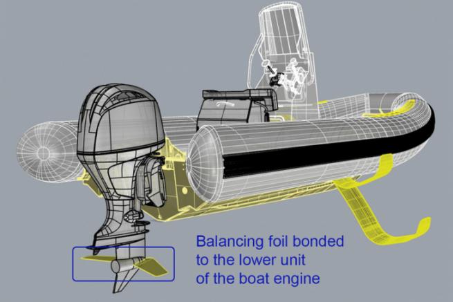 Incollaggio di lamine sulla base del motore fuoribordo per SEAir