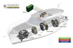 Installazione ibrida Transfluid sulla Bavaria E40