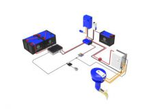 Propulsione elettrica marina Oceanvolt
